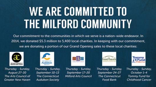 milford-charities